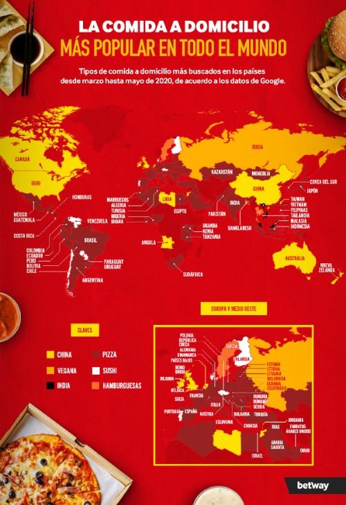 TAKEAWAY-FOOD-SEO-graphic1-v01