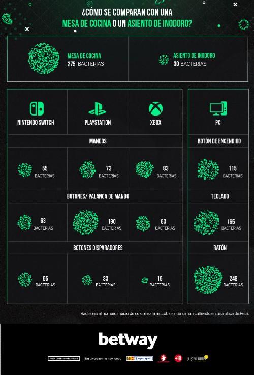 Infografía 3
